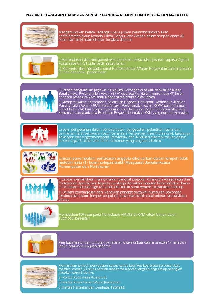Portal Rasmi Kementerian Kesihatan Malaysia